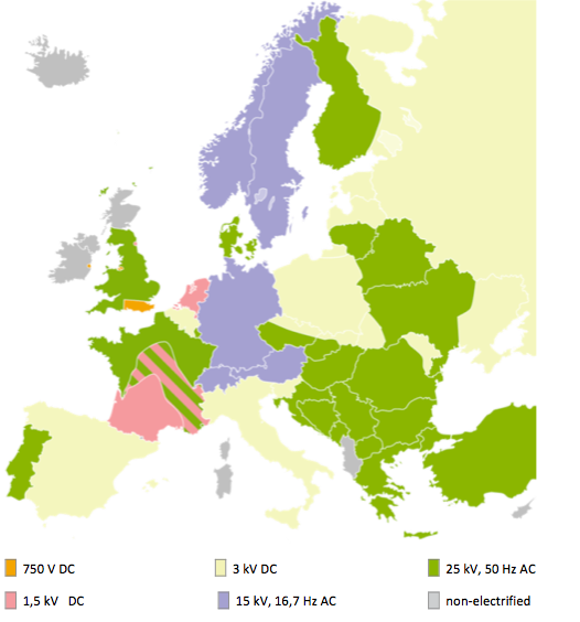 electrification railways eu